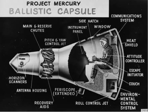 Mercury projects