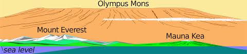olympus_mons_1