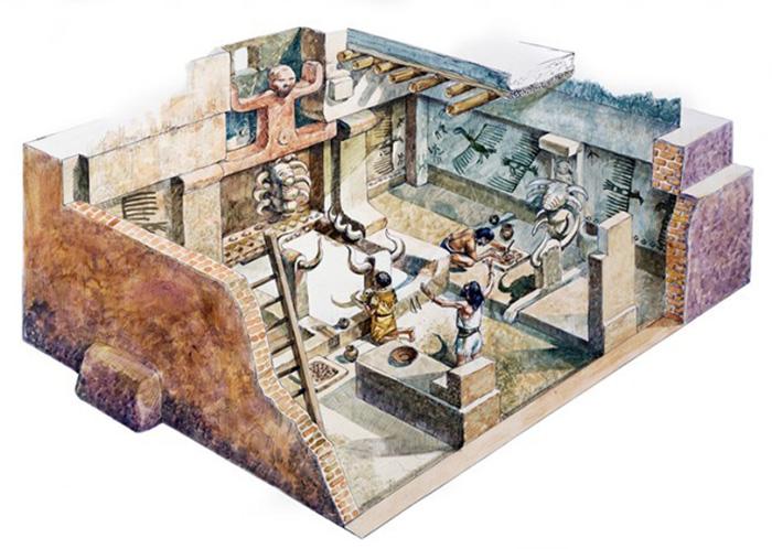 catalhoyuk_ev  Çatalhöyük İle Tanışın; Tarihin İlk Şehri  C3 A7atalh C3 B6y C3 BCk ev