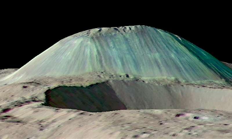 ceres-cüce-gezegen